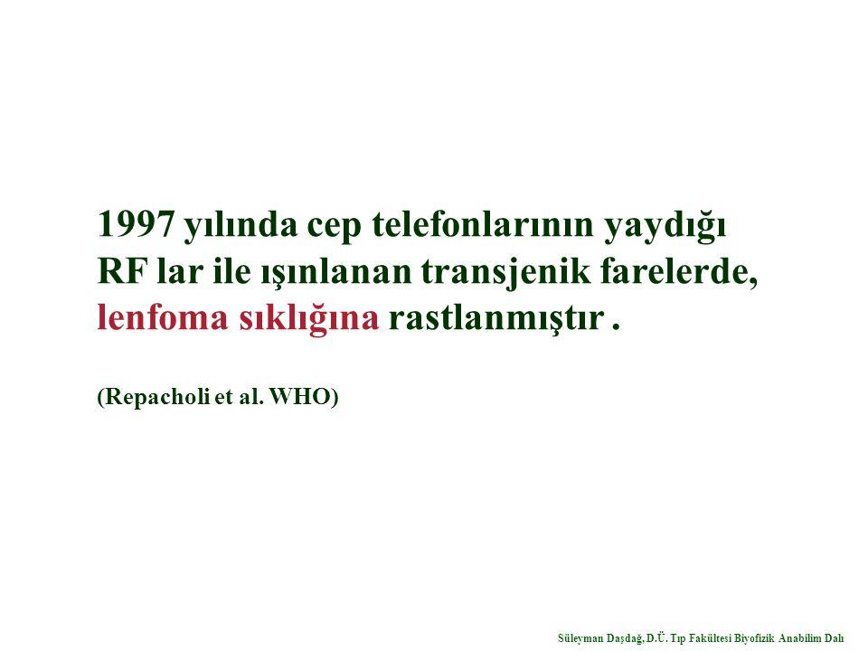 1997 yılında cep telefonlarının yaydığı RF lar ile ışınlanan transjenik farelerde, lenfoma sıklığına rastlanmıştır. (Repacholi et al. WHO) Süleyman Da