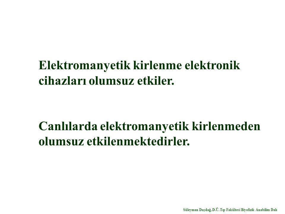Elektromanyetik kirlenme elektronik cihazları olumsuz etkiler. Canlılarda elektromanyetik kirlenmeden olumsuz etkilenmektedirler. Süleyman Daşdağ, D.Ü