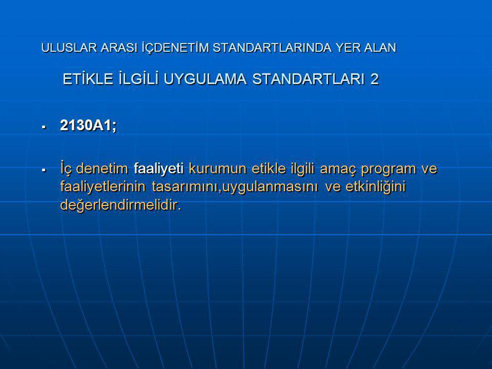 ULUSLAR ARASI İÇDENETİM STANDARTLARINDA YER ALAN ETİKLE İLGİLİ UYGULAMA STANDARTLARI 2  2130A1;  İç denetim faaliyeti kurumun etikle ilgili amaç pro