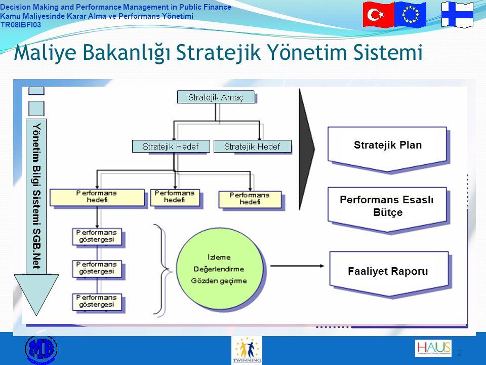 Decision Making and Performance Management in Public Finance Kamu Maliyesinde Karar Alma ve Performans Yönetimi TR08IBFI03 13 Maliye Bakanlığı Yıllık Değerlendirme Tablosu (Özet) Stratejik Hedef 1: Mali disiplini g ö zeten harcama politikaları oluşturmak ve kamu kaynaklarını, kamunun ö nceliklerine g ö re y ö nlendirmek KB Ö : 8.160.170 TL Harcama: 6.629.282 TL Performans G ö stergesi 2006 Ger ç ekleşme Değeri 2007 Ger ç ekleşme Değeri 2008 Ger ç ekleşme Değeri 2009 Hedef Değer 2009 Yılı Ger ç ekleşme Değeri Hedefe Ulaşma Oranı (%) Merkezi y ö netim b ü t ç e dengesinin GSYH ' ye oranı (%) (B Ü MKO) -0,6 -1,6 -1,8 -1,2 -5,5 - Merkezi y ö netim faiz dışı fazlanın GSYH ' ye oranı (%)(B Ü MKO) 5,4 4,2 3,5 4,0 0,1 - Ekonomik analiz kapsamında yayımlanan rapor sayısı (SGB) - - 710 767 725 95