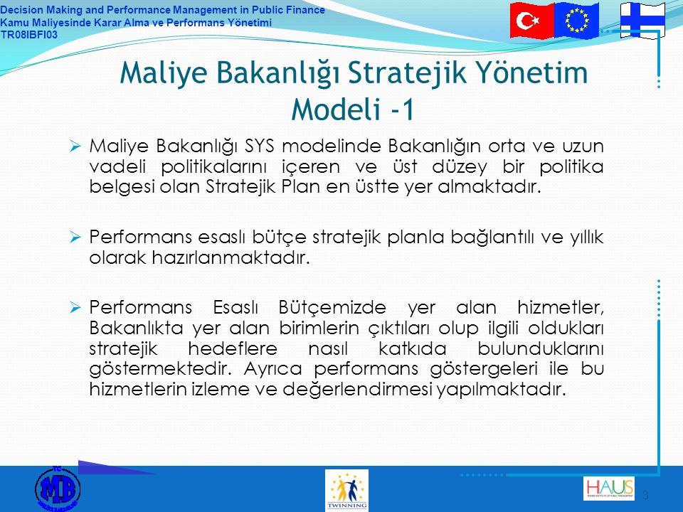 Decision Making and Performance Management in Public Finance Kamu Maliyesinde Karar Alma ve Performans Yönetimi TR08IBFI03 14 Çıkarılan Dersler/Sorunlar Stratejik amaçlar aynı hizmet alanına yönelik olmamalıdır.