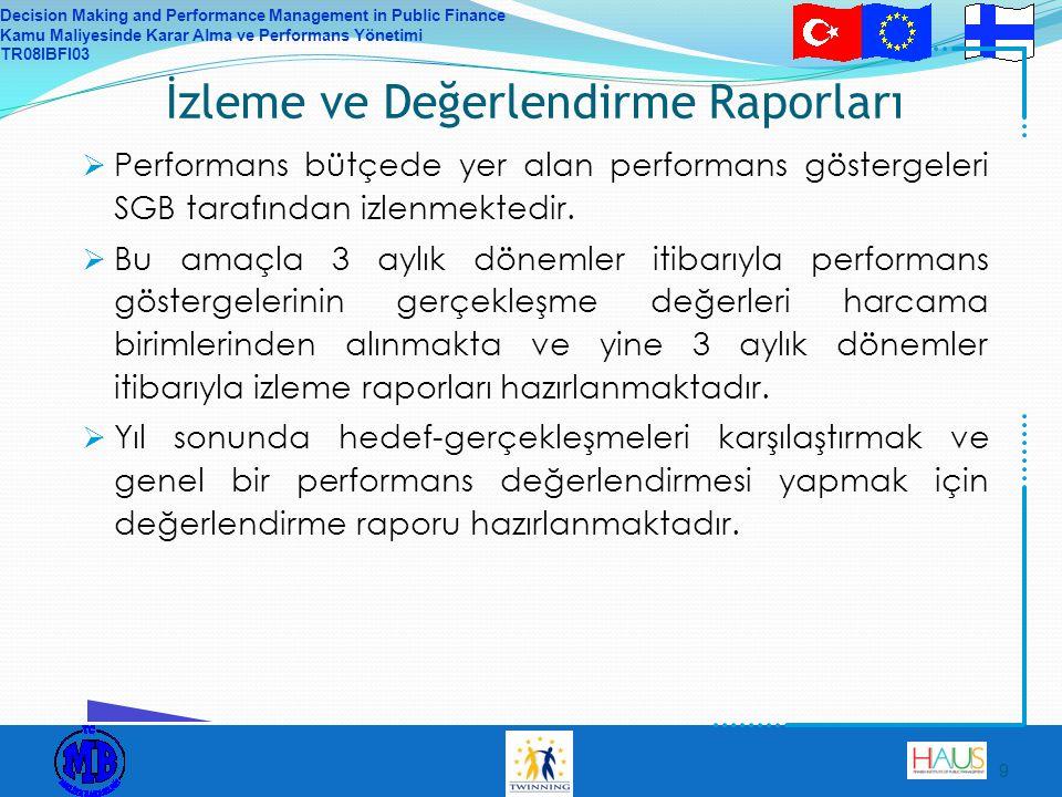 Decision Making and Performance Management in Public Finance Kamu Maliyesinde Karar Alma ve Performans Yönetimi TR08IBFI03 9 İzleme ve Değerlendirme Raporları  Performans bütçede yer alan performans göstergeleri SGB tarafından izlenmektedir.