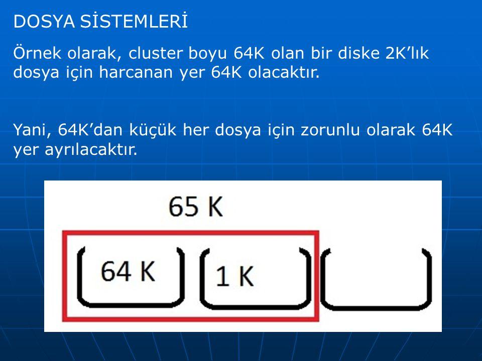 DOSYA SİSTEMLERİ Örnek olarak, cluster boyu 64K olan bir diske 2K'lık dosya için harcanan yer 64K olacaktır. Yani, 64K'dan küçük her dosya için zorunl