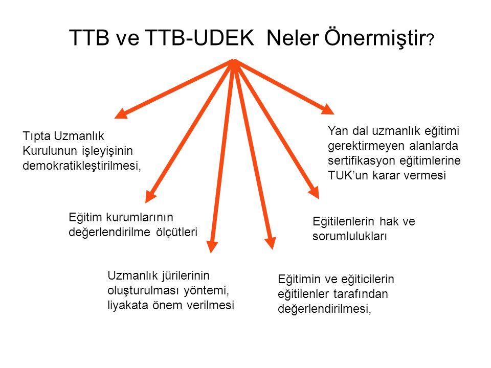 TTB ve TTB-UDEK Neler Önermiştir ? Tıpta Uzmanlık Kurulunun işleyişinin demokratikleştirilmesi, Eğitim kurumlarının değerlendirilme ölçütleri Eğitilen