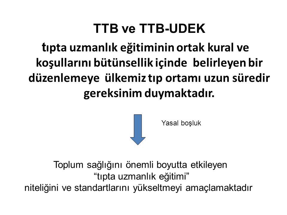 TTB ve TTB-UDEK t ıpta uzmanlık eğitiminin ortak kural ve koşullarını bütünsellik içinde belirleyen bir düzenlemeye ülkemiz tıp ortamı uzun süredir gereksinim duymaktadır.