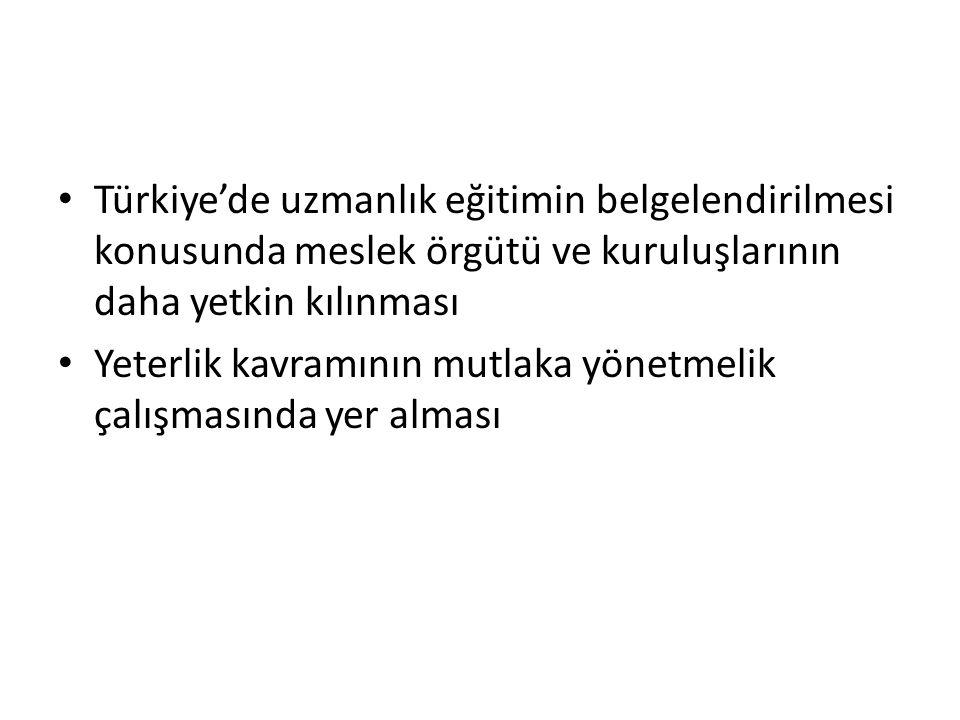 Türkiye'de uzmanlık eğitimin belgelendirilmesi konusunda meslek örgütü ve kuruluşlarının daha yetkin kılınması Yeterlik kavramının mutlaka yönetmelik çalışmasında yer alması