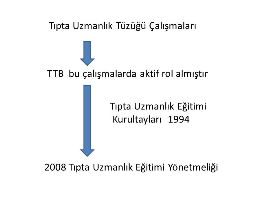 Tıpta Uzmanlık Tüzüğü Çalışmaları TTB bu çalışmalarda aktif rol almıştır Tıpta Uzmanlık Eğitimi Kurultayları 1994 2008 Tıpta Uzmanlık Eğitimi Yönetmeliği
