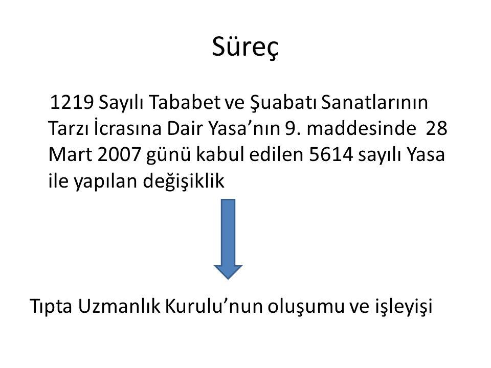 Süreç 1219 Sayılı Tababet ve Şuabatı Sanatlarının Tarzı İcrasına Dair Yasa'nın 9. maddesinde 28 Mart 2007 günü kabul edilen 5614 sayılı Yasa ile yapıl