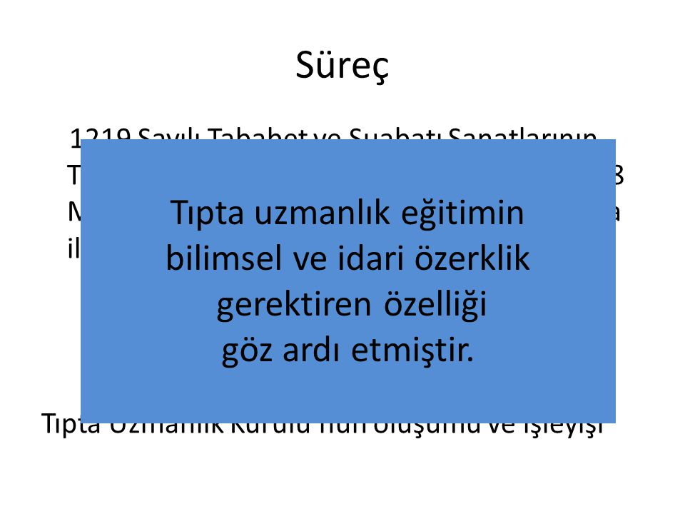 Süreç 1219 Sayılı Tababet ve Şuabatı Sanatlarının Tarzı İcrasına Dair Yasa'nın 9.