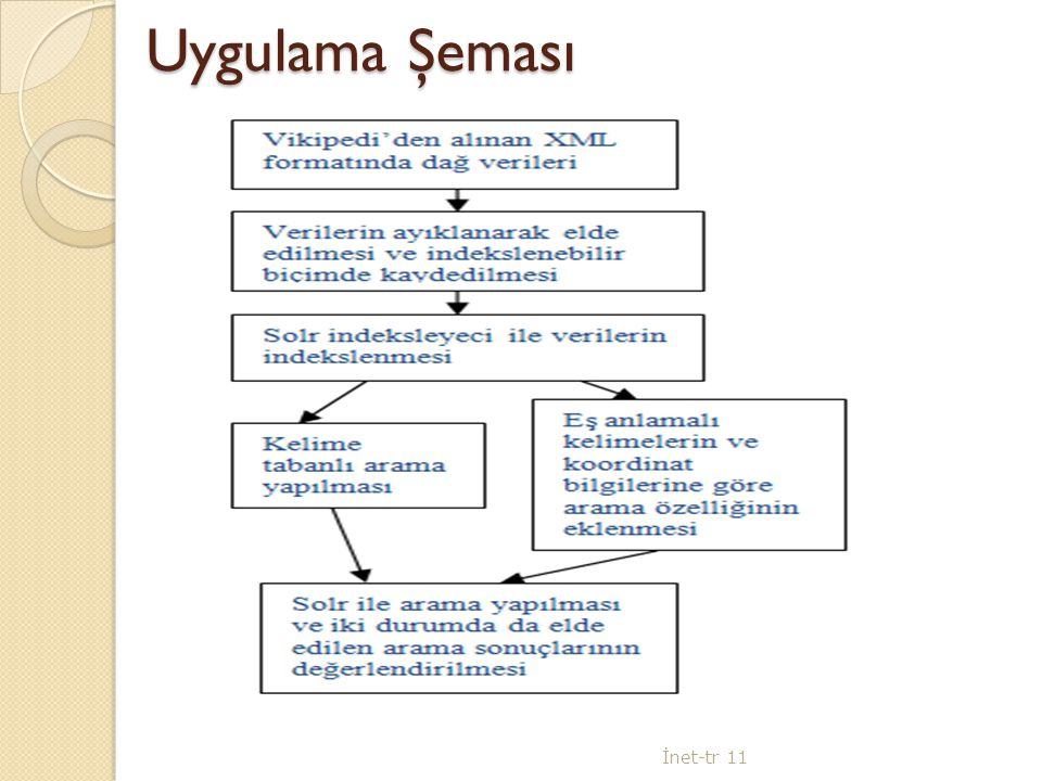Önceki Çalışmalar Sorgulama tekniklerinin geliştirilmesi üzerine bugüne kadar çok çeşitli çalışmalar yapılmıştır.