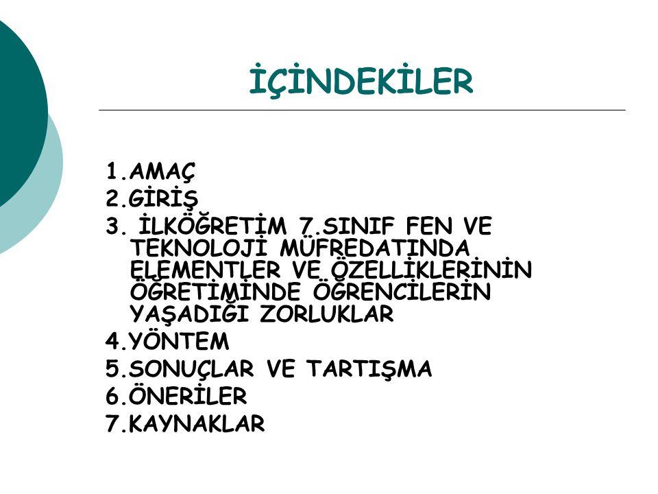 KAYNAKLAR: www.fenokulu.net www.ödevistan.net www.kimyacı.net www.biltek.tubitak.gov.tr www.memocal.com www.meb.gov.tr maycalistaylari.comu.edu.tr