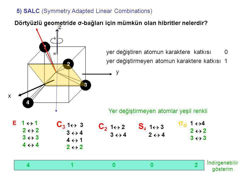 x y z C 3 1  3 3  4 4  1 2  2 C 2 1  2 3  4  d 1  4 2  2 3  3 Dörtyüzlü geometride σ-bağları için mümkün olan hibritler nelerdir.