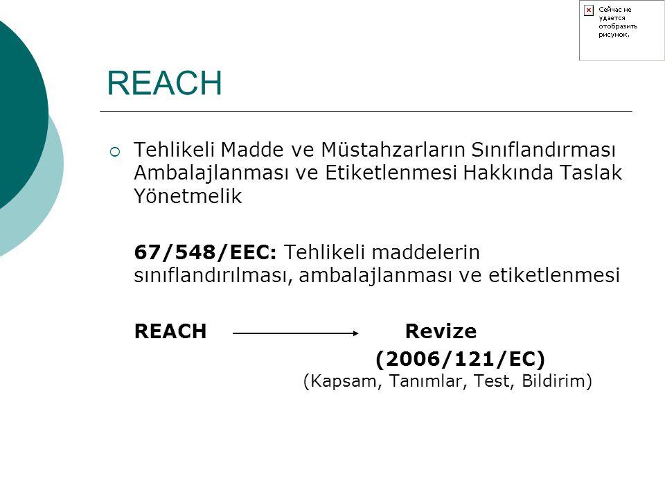 REACH  Güvenlik Bilgi Formlarının Hazırlanması ve Dağıtılması Hakkında Taslak Yönetmelik 91/155/EEC: Güvenlik Bilgi Formu (2001/58/EC) REACH Yürürlükten kalktı