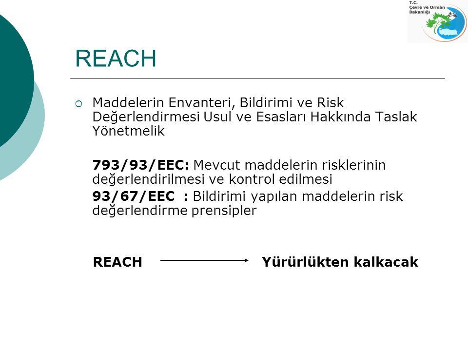 REACH  Bazı Tehlikeli Maddelerin, Müstahzarların ve Eşyaların Üretimine, Piyasaya Arzına ve Kullanımına İlişkin Kısıtlamalar Hakkında Taslak Yönetmelik 76/769/EEC: Bazı madde ve müstahzarların kullanım ve pazara verilmesindeki kısıtlamalar REACH Yürürlükten kalkacak