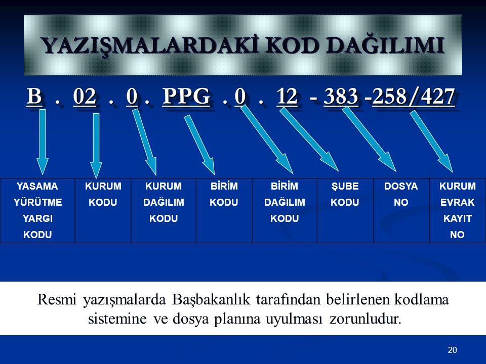 19 Sayı: İfadesinden sonra kod numarası verilir. Kod numarasından sonra kısa çizgi (-) işareti konularak dosya numarası yazılır. Dosya numarasından so