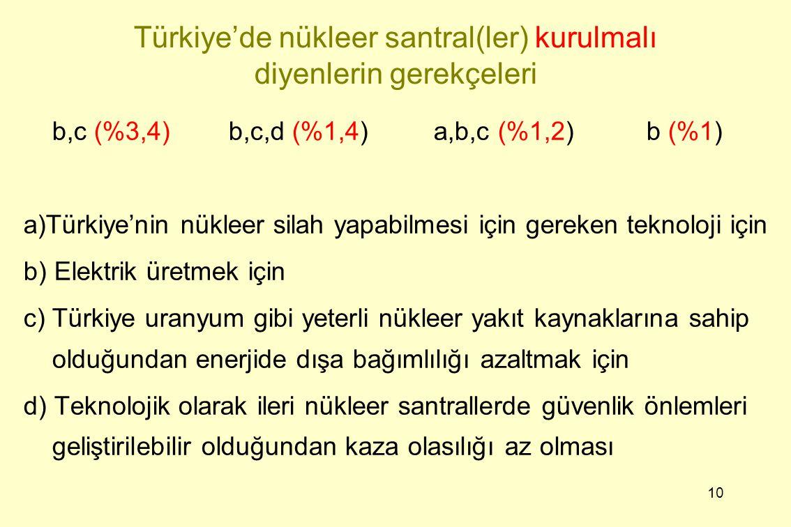 10 Türkiye'de nükleer santral(ler) kurulmalı diyenlerin gerekçeleri b,c (%3,4) b,c,d (%1,4) a,b,c (%1,2) b (%1) a)Türkiye'nin nükleer silah yapabilmes