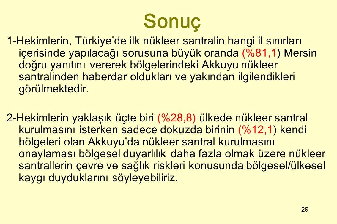 29 Sonuç 1-Hekimlerin, Türkiye'de ilk nükleer santralin hangi il sınırları içerisinde yapılacağı sorusuna büyük oranda (%81,1) Mersin doğru yanıtını v