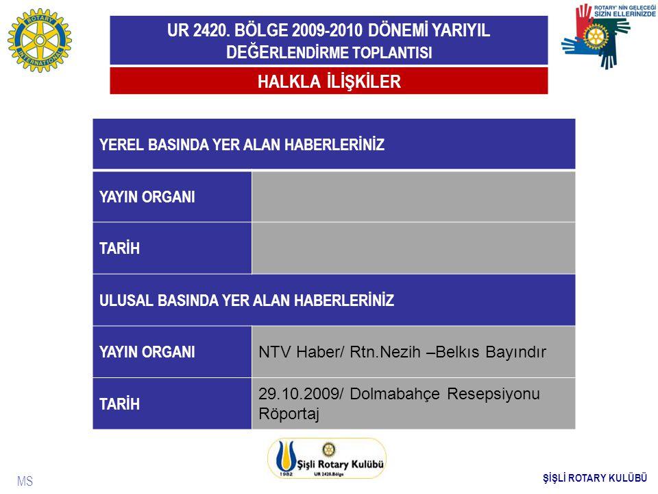 UR 2420. BÖLGE 2009-2010 DÖNEMİ YARIYIL DEĞE RLENDİRME TOPLANTISI MS