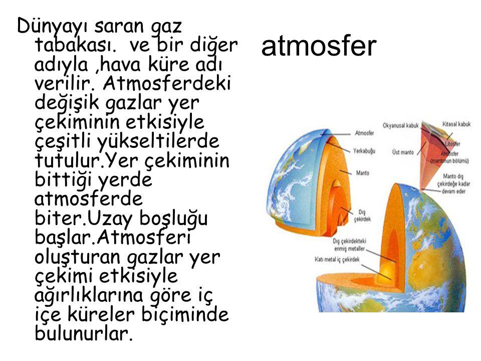 atmosfer Dünyayı saran gaz tabakası. ve bir diğer adıyla,hava küre adı verilir. Atmosferdeki değişik gazlar yer çekiminin etkisiyle çeşitli yükseltile