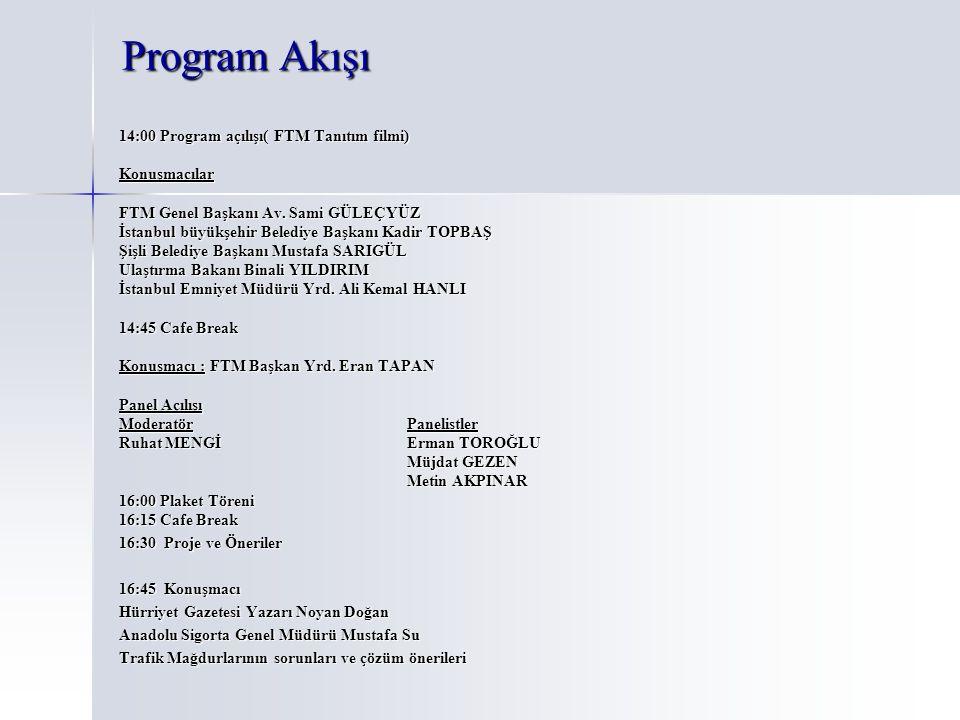Program Akışı 14:00 Program açılışı( FTM Tanıtım filmi) Konuşmacılar FTM Genel Başkanı Av. Sami GÜLEÇYÜZ İstanbul büyükşehir Belediye Başkanı Kadir TO