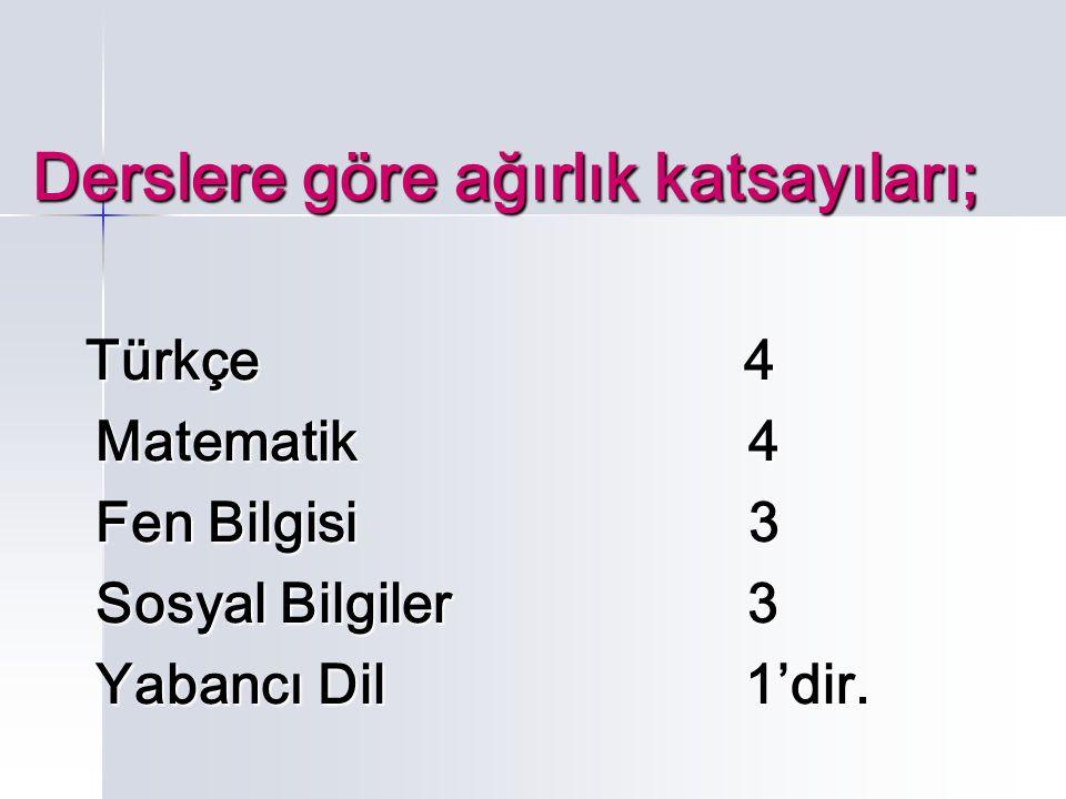 Derslere göre ağırlık katsayıları; Türkçe 4 Türkçe 4 Matematik 4 Matematik 4 Fen Bilgisi 3 Fen Bilgisi 3 Sosyal Bilgiler 3 Sosyal Bilgiler 3 Yabancı Dil 1'dir.