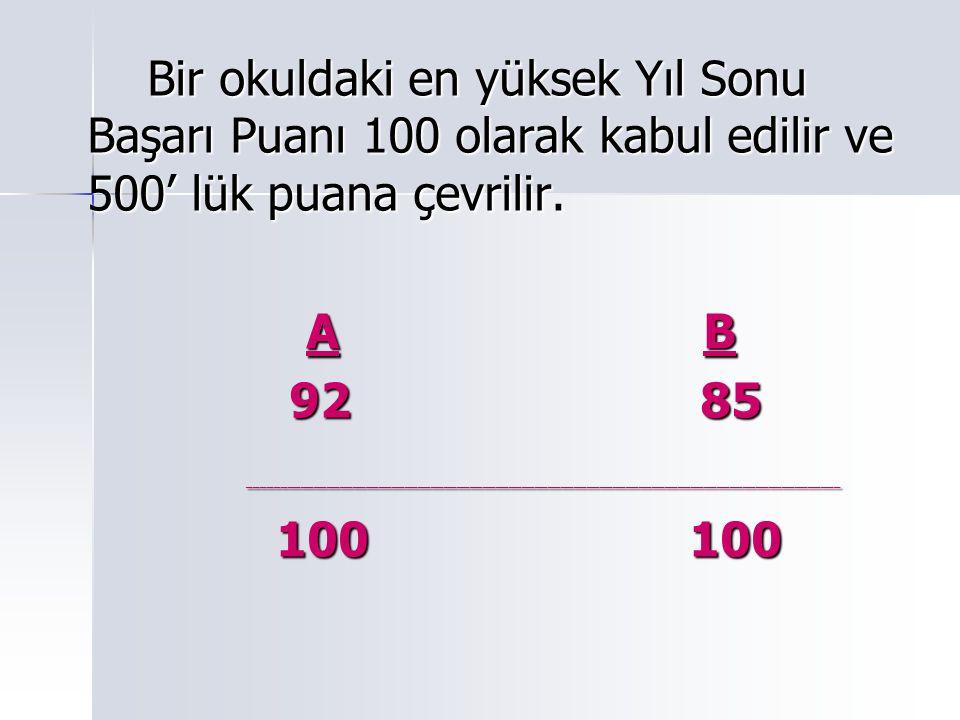 Bir okuldaki en yüksek Yıl Sonu Başarı Puanı 100 olarak kabul edilir ve 500' lük puana çevrilir.
