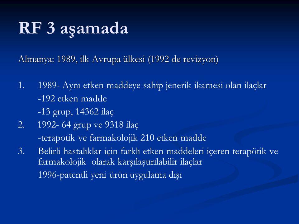 RF 3 aşamada Almanya: 1989, ilk Avrupa ülkesi (1992 de revizyon) 1. 1989- Aynı etken maddeye sahip jenerik ikamesi olan ilaçlar -192 etken madde -13 g