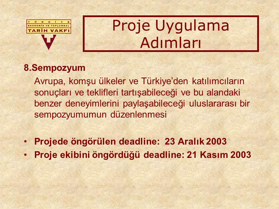 8.Sempozyum Avrupa, komşu ülkeler ve Türkiye'den katılımcıların sonuçları ve teklifleri tartışabileceği ve bu alandaki benzer deneyimlerini paylaşabileceği uluslararası bir sempozyumumun düzenlenmesi Projede öngörülen deadline: 23 Aralık 2003 Proje ekibini öngördüğü deadline: 21 Kasım 2003 Proje Uygulama Adımları