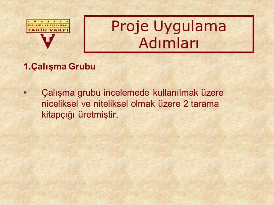 Proje Uygulama Adımları 1.Çalışma Grubu Çalışma grubu incelemede kullanılmak üzere niceliksel ve niteliksel olmak üzere 2 tarama kitapçığı üretmiştir.