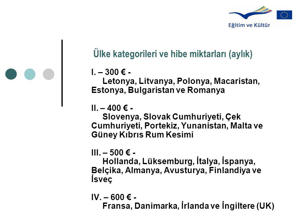 Ülke kategorileri ve hibe miktarları (aylık) I. – 300 € - Letonya, Litvanya, Polonya, Macaristan, Estonya, Bulgaristan ve Romanya II. – 400 € - Sloven
