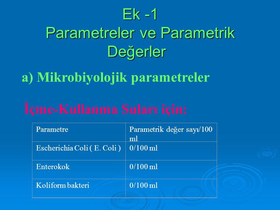 Ek -1 Parametreler ve Parametrik Değerler Ek -1 Parametreler ve Parametrik Değerler a) Mikrobiyolojik parametreler İçme-Kullanma Suları için: Parametr