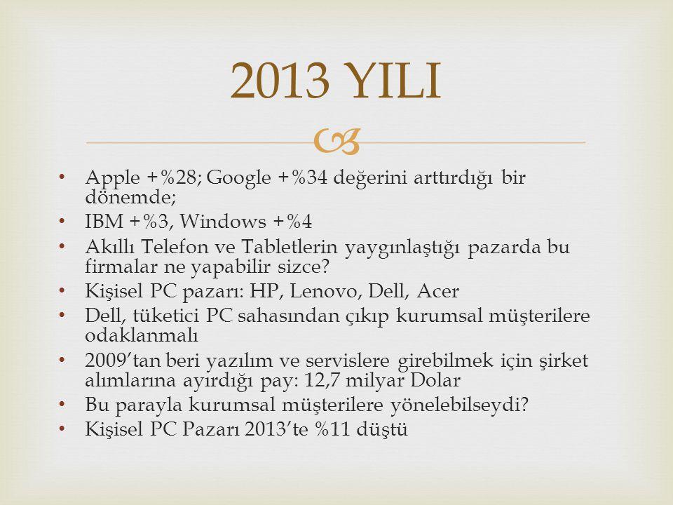  Apple +%28; Google +%34 değerini arttırdığı bir dönemde; IBM +%3, Windows +%4 Akıllı Telefon ve Tabletlerin yaygınlaştığı pazarda bu firmalar ne yap