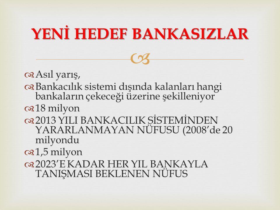   Asıl yarış,  Bankacılık sistemi dışında kalanları hangi bankaların çekeceği üzerine şekilleniyor  18 milyon  2013 YILI BANKACILIK SİSTEMİNDEN Y