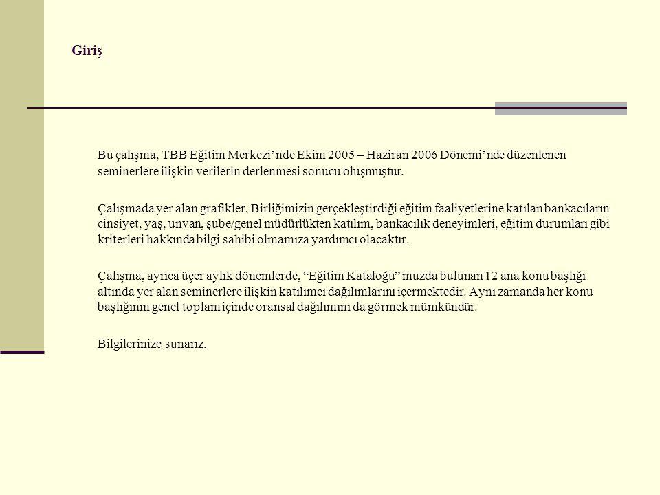 Giriş Bu çalışma, TBB Eğitim Merkezi'nde Ekim 2005 – Haziran 2006 Dönemi'nde düzenlenen seminerlere ilişkin verilerin derlenmesi sonucu oluşmuştur.