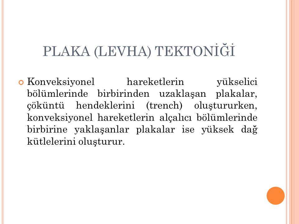 PLAKA (LEVHA) TEKTONİĞİ Konveksiyonel hareketlerin yükselici bölümlerinde birbirinden uzaklaşan plakalar, çöküntü hendeklerini (trench) oluştururken,
