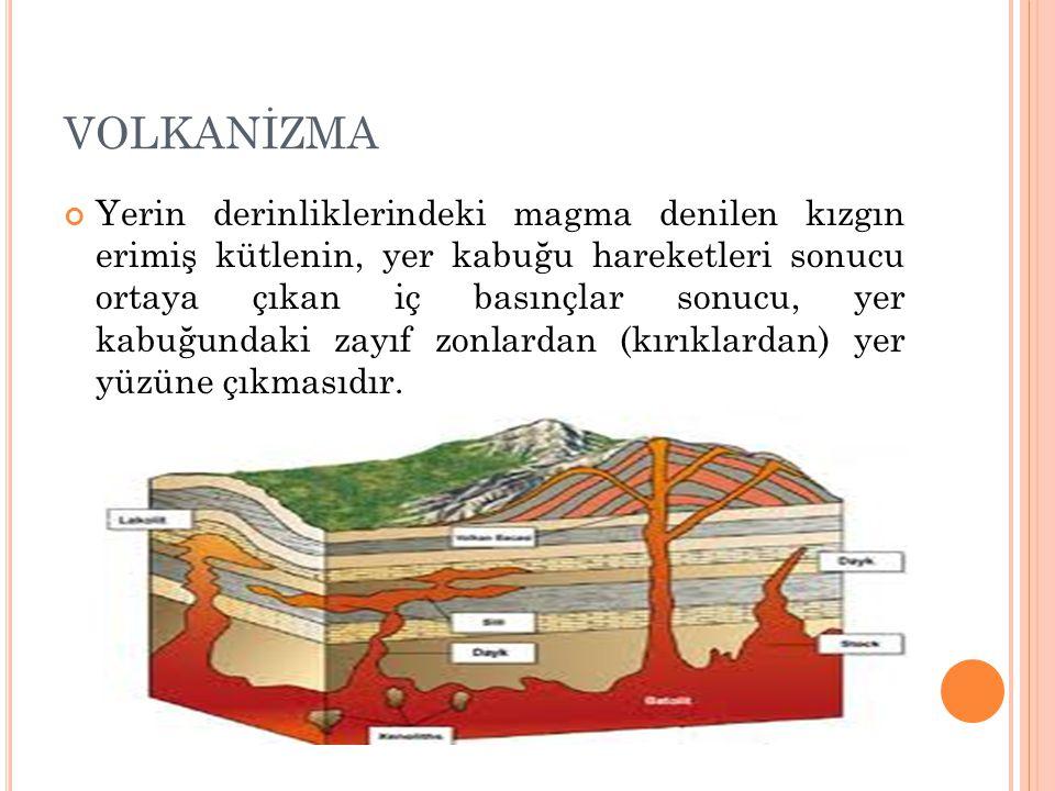 VOLKANİZMA Yerin derinliklerindeki magma denilen kızgın erimiş kütlenin, yer kabuğu hareketleri sonucu ortaya çıkan iç basınçlar sonucu, yer kabuğunda