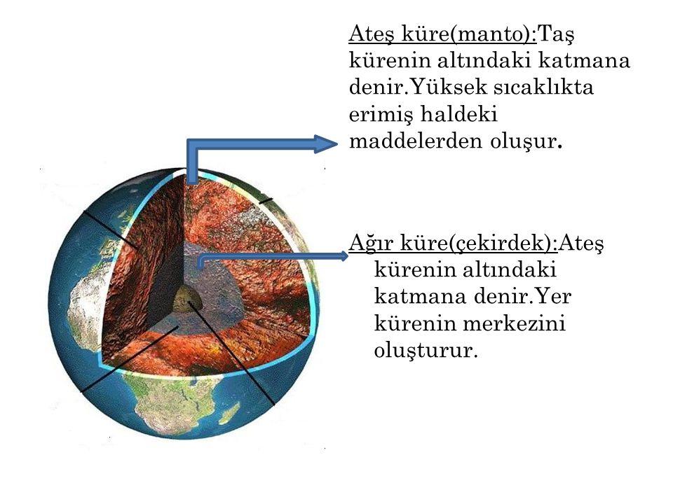 Ateş küre(manto):Taş kürenin altındaki katmana denir.Yüksek sıcaklıkta erimiş haldeki maddelerden oluşur. Ağır küre(çekirdek):Ateş kürenin altındaki k