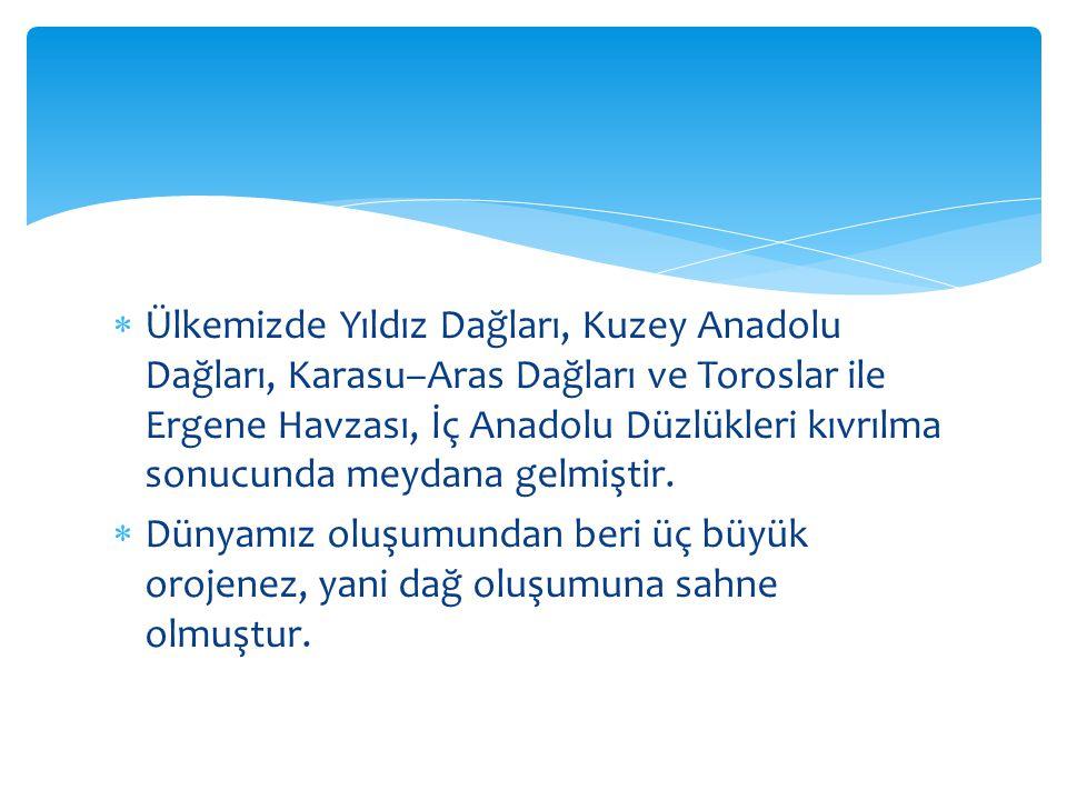  Tuzgölü çevresi  Mardin çevresi  Zonguldak  Yıldız Dağları  Saruhan-Menteşe  İç Anadolu'nun kuzeyi, Karaman çevresi  Kırşehir  Sultan Dağları