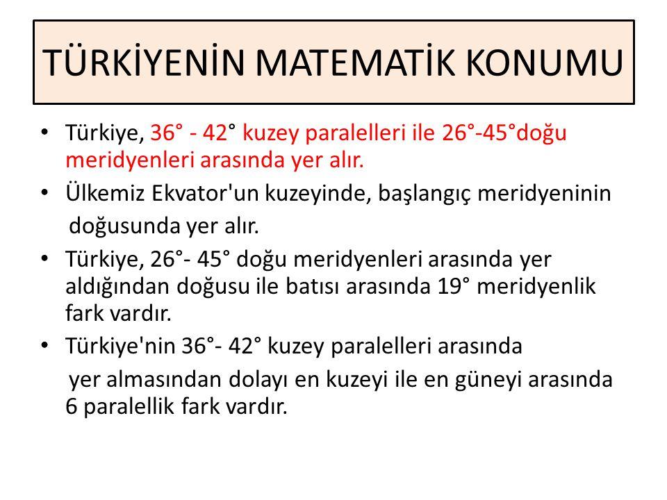 TÜRKİYENİN MATEMATİK KONUMU Türkiye, 36° - 42° kuzey paralelleri ile 26°-45°doğu meridyenleri arasında yer alır. Ülkemiz Ekvator'un kuzeyinde, başlang