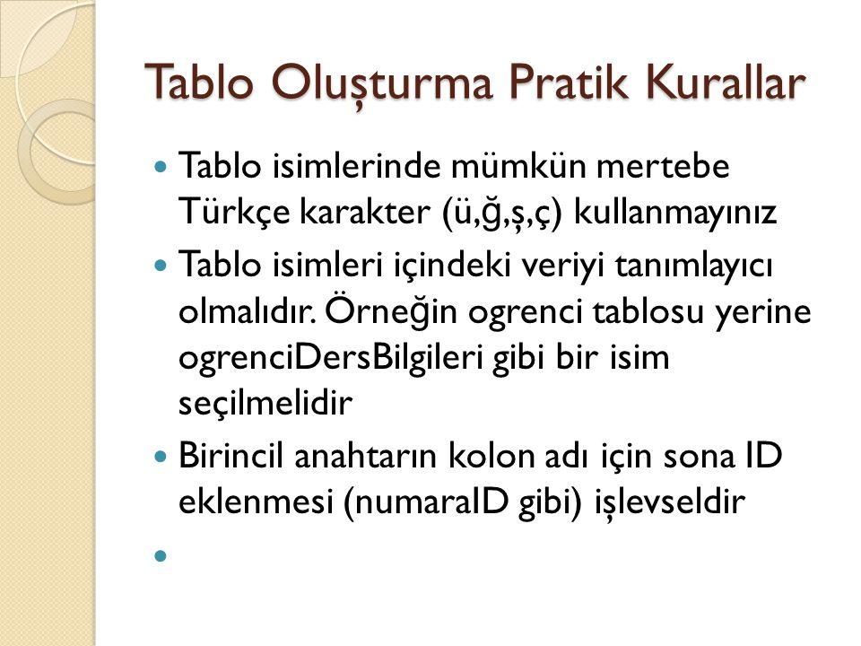 Tablo Oluşturma Pratik Kurallar Tablo isimlerinde mümkün mertebe Türkçe karakter (ü, ğ,ş,ç) kullanmayınız Tablo isimleri içindeki veriyi tanımlayıcı o