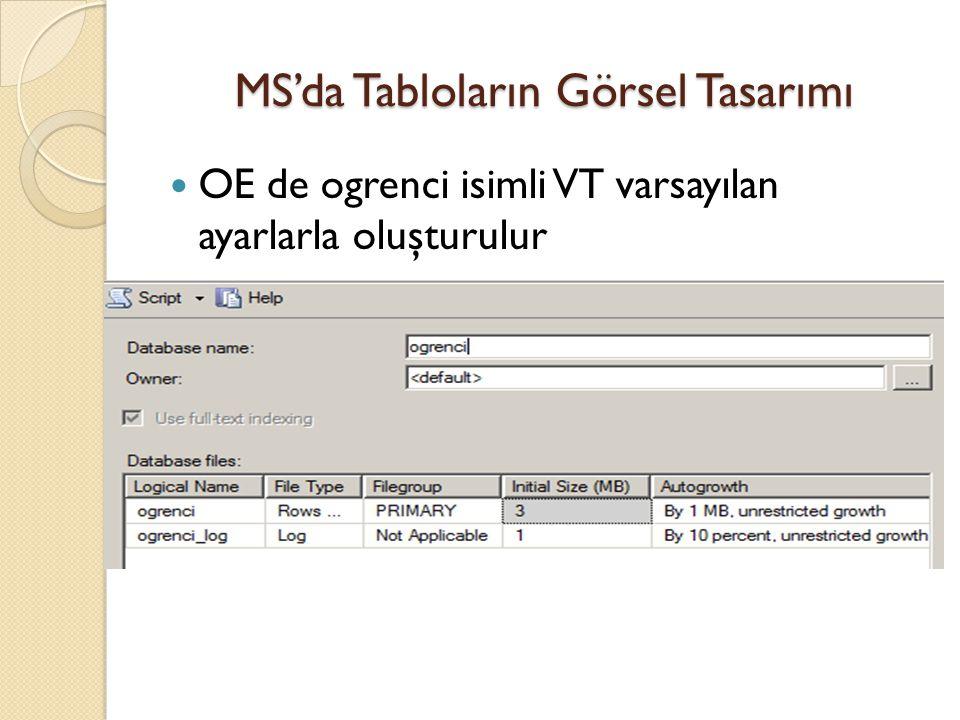 MS'da Tabloların Görsel Tasarımı OE de ogrenci isimli VT varsayılan ayarlarla oluşturulur