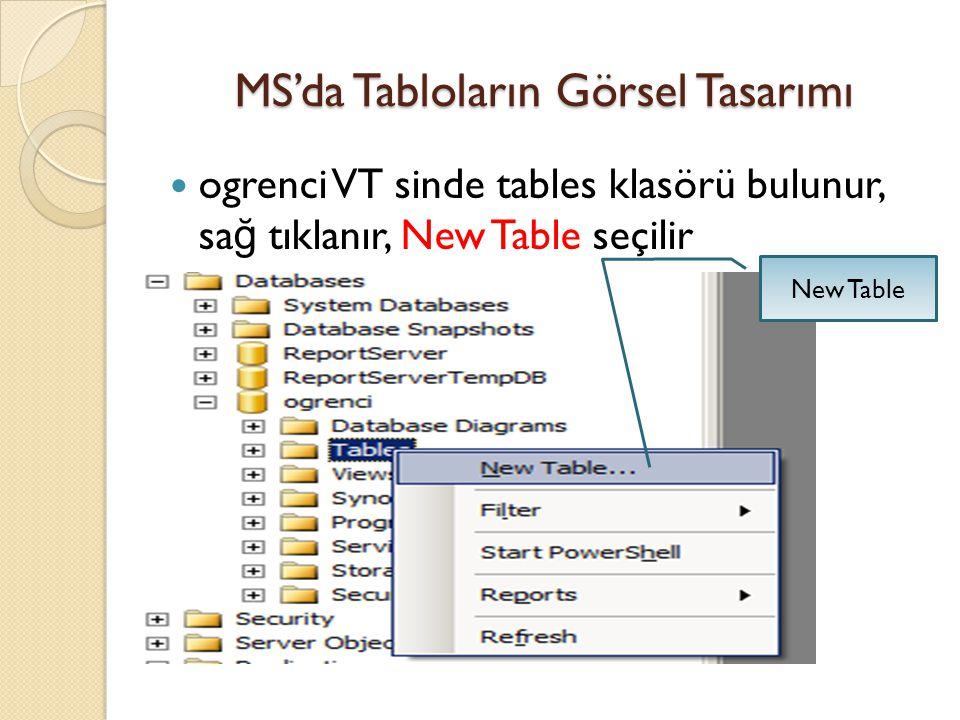 MS'da Tabloların Görsel Tasarımı WEKA sunucusu altında/ ogrenci vtsinde/ Table_1 Kolonun adı (örne ğ in no) yazılır Veri için uygun tür seçilir (no için sayısal bir tür gibi) İ şaretlenirse kullanıcı kolona veri girmeden geçebilir.