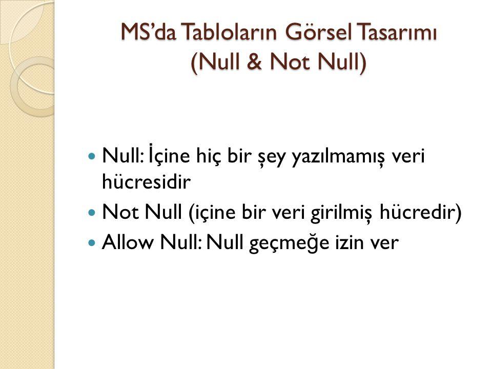 MS'da Tabloların Görsel Tasarımı (Null & Not Null) Null: İ çine hiç bir şey yazılmamış veri hücresidir Not Null (içine bir veri girilmiş hücredir) All
