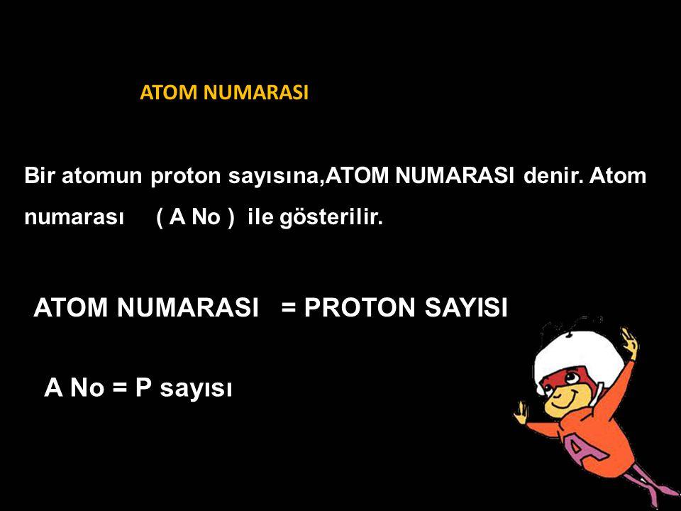 MADDENİN YAPI TAŞLARI MADDE : Uzayda yer kaplayan kütlesi,hacmi ve eylemsizliği olan her şeye denir. ATOM NUMARASI Bir atomun proton sayısına,ATOM NUM