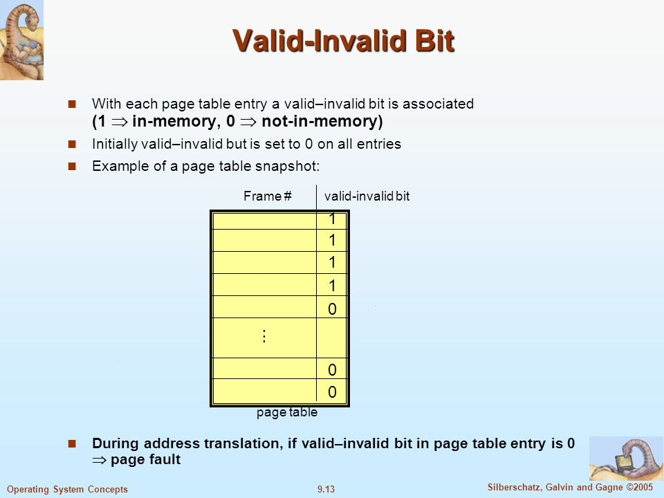 9.13 Silberschatz, Galvin and Gagne ©2005 Operating System Concepts Valid-Invalid Bit With each page table entry a valid–invalid bit is associated (1