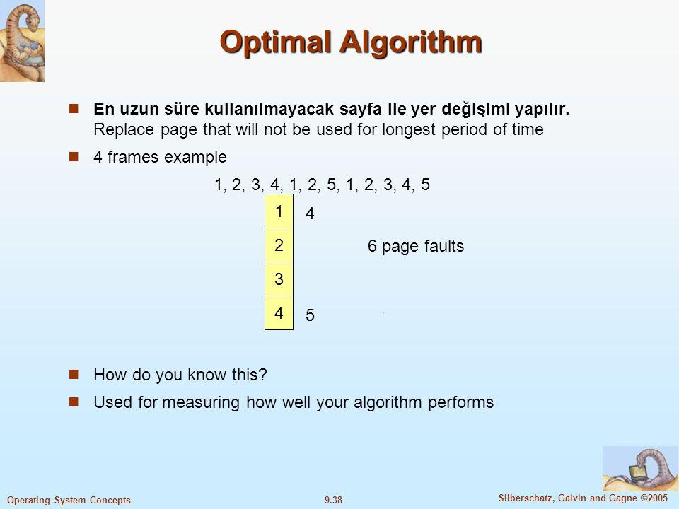 9.39 Silberschatz, Galvin and Gagne ©2005 Operating System Concepts Optimal ve LRU (Least Recently Used) sayfa yer değişim algoritmalarının nasıl çalıştığına ait açıklama ve birer örnek ödev olarak haftaya (2/05/2012) yazılı olarak getirilecektir.