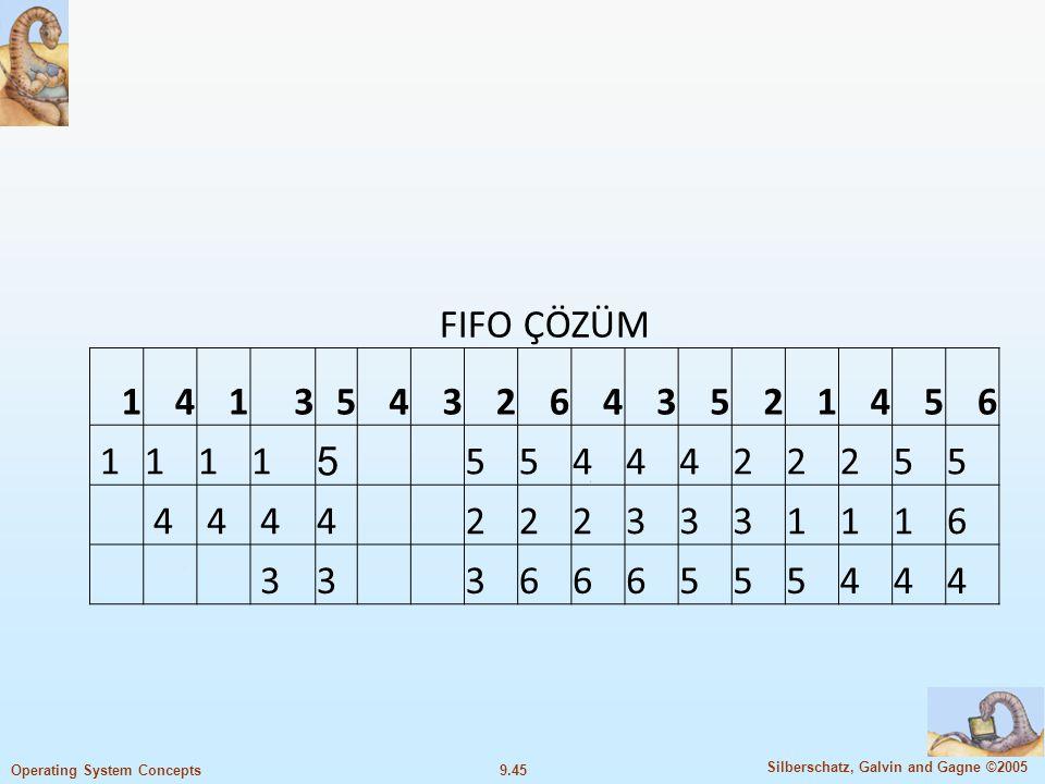 9.46 Silberschatz, Galvin and Gagne ©2005 Operating System Concepts OPTIMAL ÇÖZÜM 14135432643521456 11115266211 4 444444446 33335555 Referans dizisinin 1,5,6 ile devam ettiği varsayıldığında çözüm
