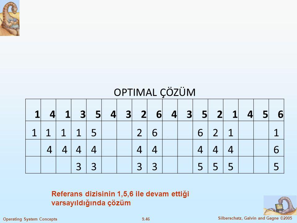 9.47 Silberschatz, Galvin and Gagne ©2005 Operating System Concepts LRU Çözüm 14135432643521456 11 4