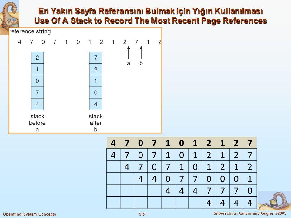9.52 Silberschatz, Galvin and Gagne ©2005 Operating System Concepts LRU YAKLAŞIM ALGORİTMASI LRU Approximation Algorithms Çok az sistem LRU sayfa değişmesi için donanım desteği sağlamaktadır.