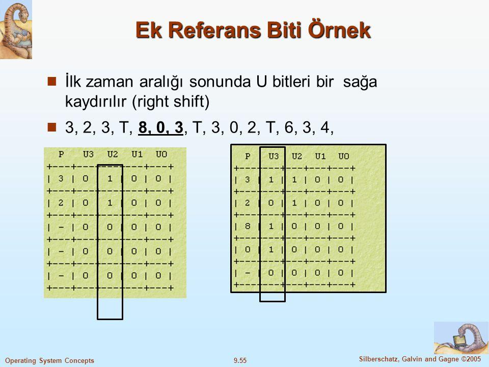 9.56 Silberschatz, Galvin and Gagne ©2005 Operating System Concepts Ek Referans Biti Örnek İkinci zaman aralığı sonunda U bitleri bir sağa kaydırılır (right shift) 3, 2, 3, T, 8, 0, 3, T, 3, 0, 2, T, 6, 3, 4,